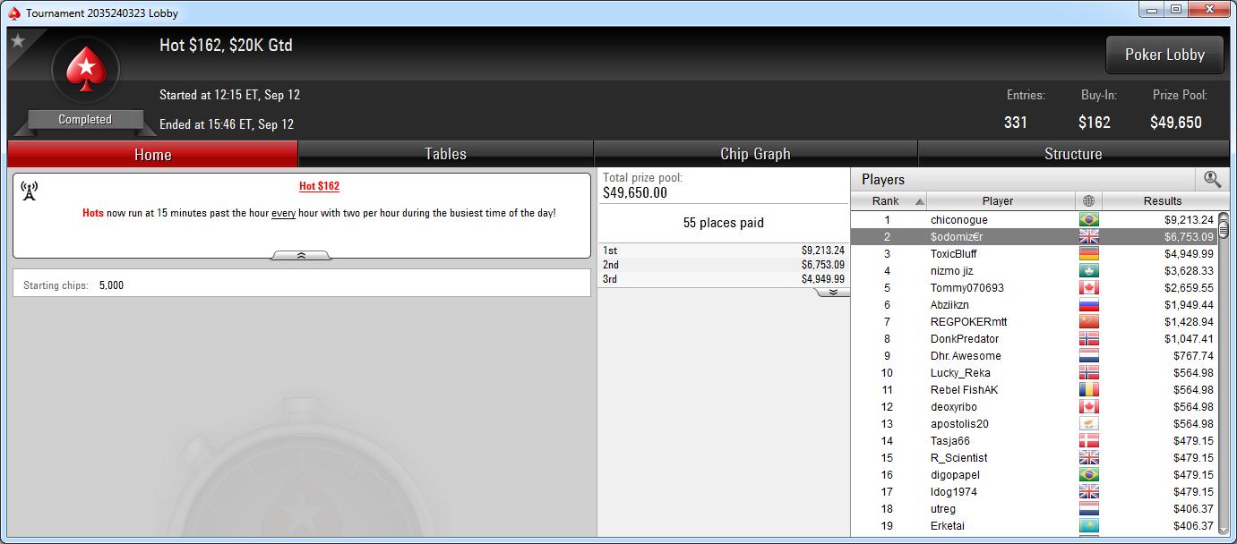 2.º puesto de $odomiz€r en el Hot 162 de PokerStars.com.