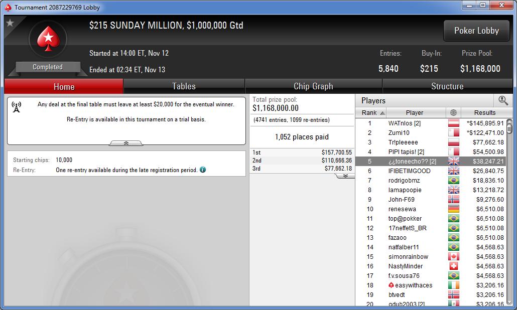 5.º puesto de Miguel Seoane en el Sunday Million de PokerStars.com.