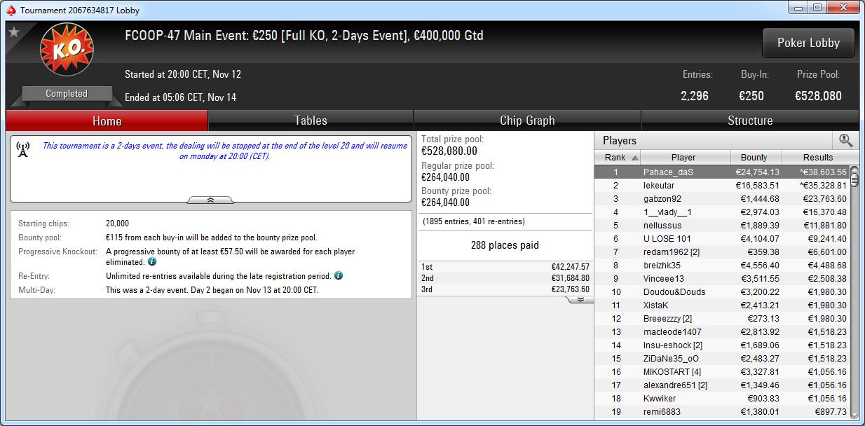 Resultado final del Main Event del FCOOP de PokerStars.fr.