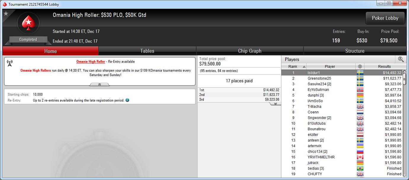 Victoria de Isildur1 en el Omania High Roller de PokerStars.com.