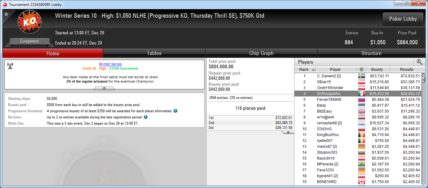 4.º puesto de Sr.Rouquinho en el WSO-10-H de PokerStars.com.