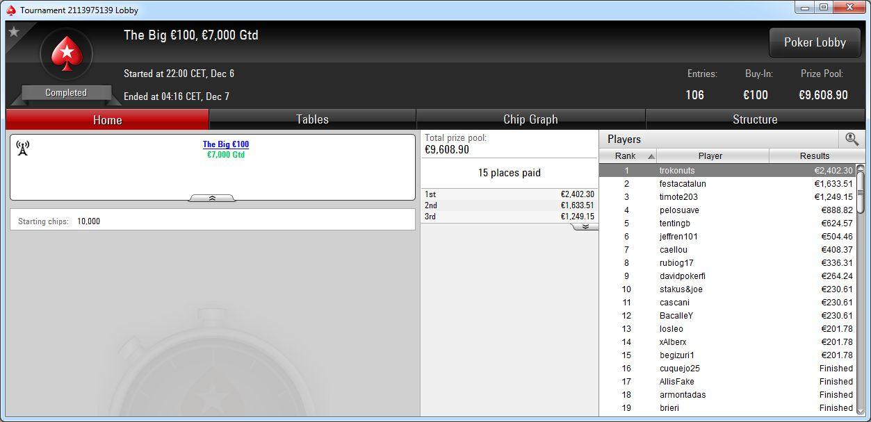 Victoria de trokonuts en The Big 100€ de PokerStars.es.