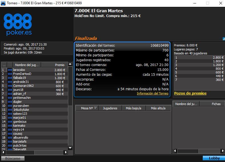 Victoria de laracobo El Gran Martes de 888poker.es.