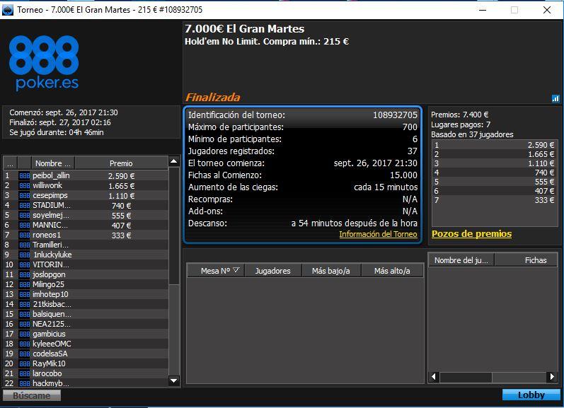 Victoria de peibol_allin en El Gran Martes de 888poker.es.