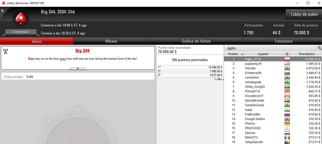 Victoria de Fran Arce en el Big 44$ de Pokerstars.com