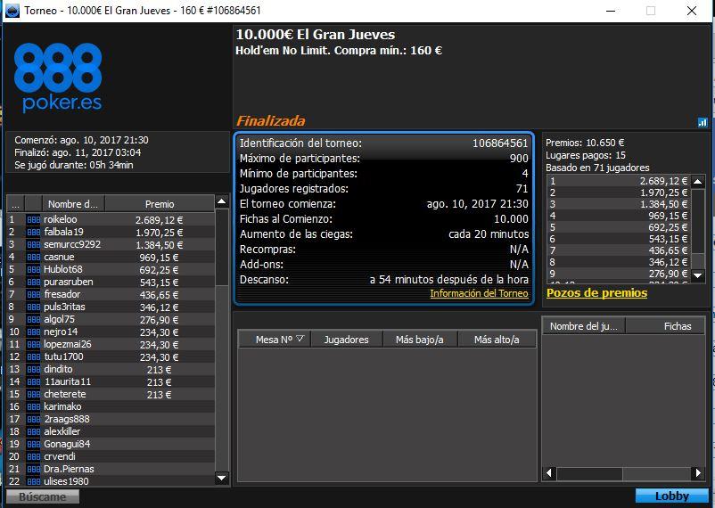 Victoria de roikeloo en El Gran Martes de 888poker.es.