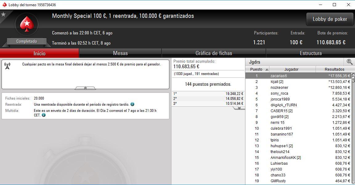 Victoria de zacarias6 en el Monthly Special de PokerStars.es.