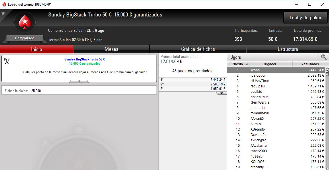 Victoria de xcoba en el Sunday Big Stack Turbo 50€ de PokerStars.es.