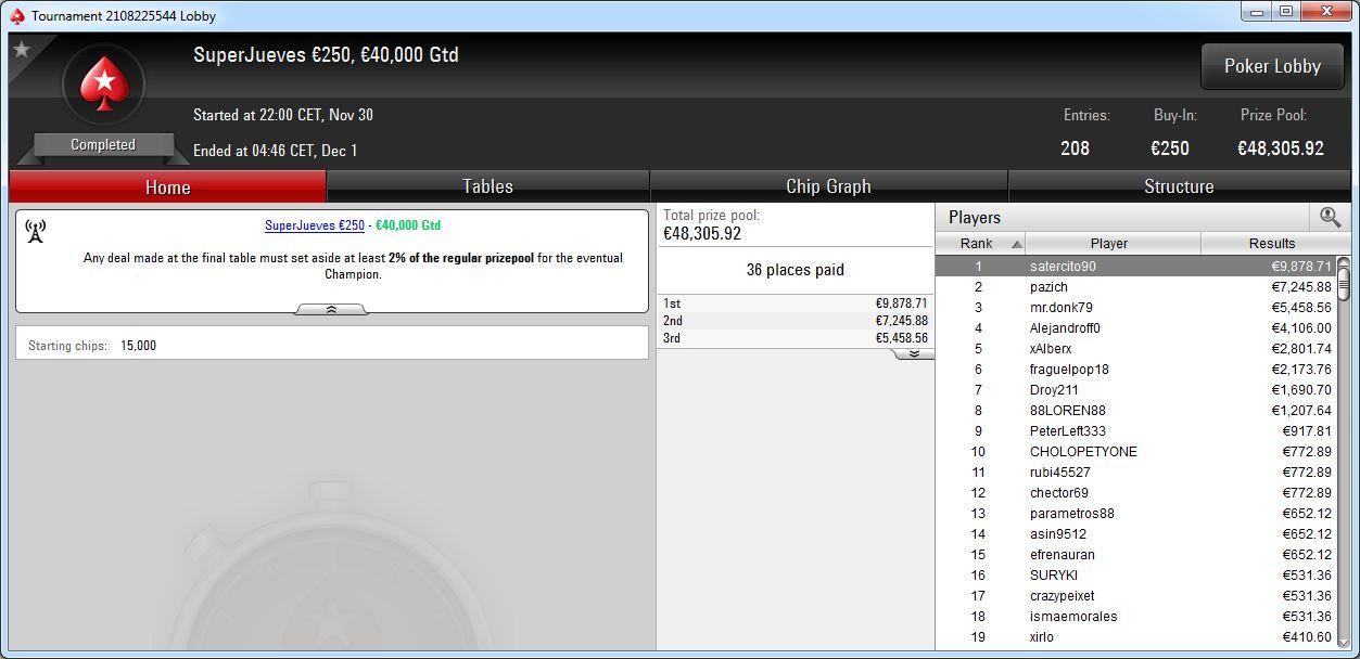 Victoria de satercito90 en el SuperJueves 250€ de PokerStars.es.