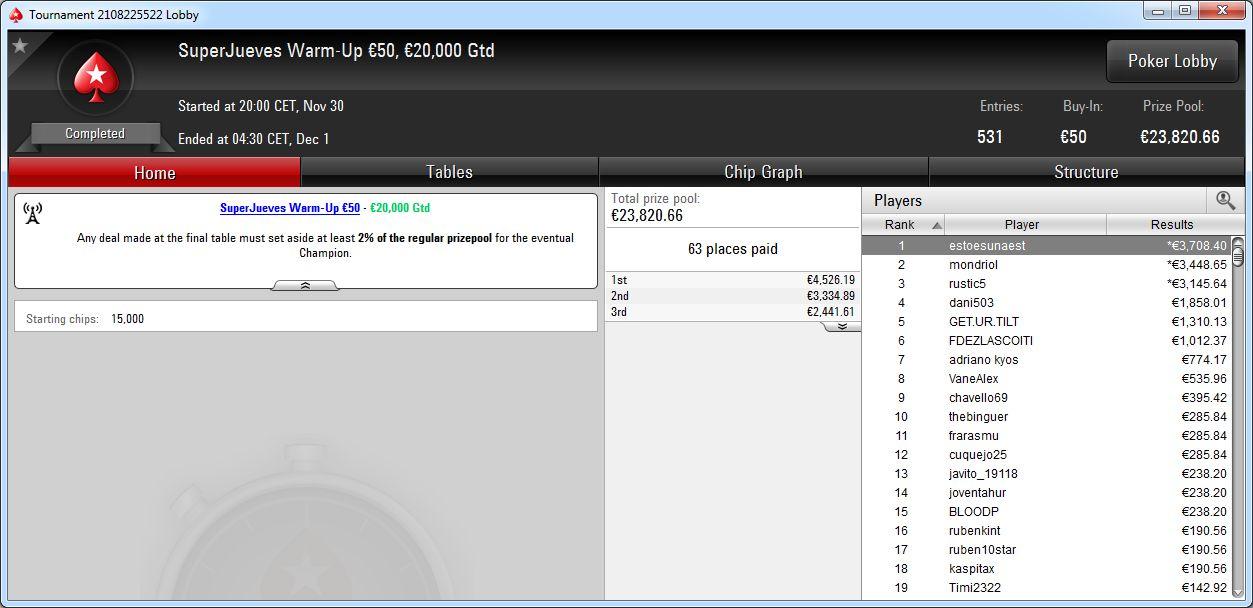 Victoria de estoesunaest en el SuperJueves Warm-Up 50€ de PokerStars.es.