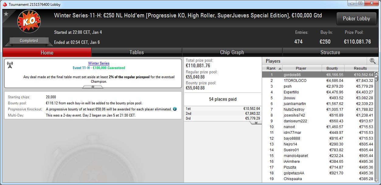 Victoria de gordole86 en el WS-11-H de PokerStars.es.