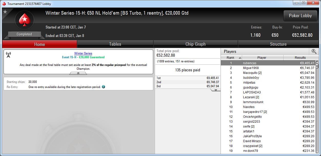 Victoria de rubencas en el WS-15-H de PokerStars.es.