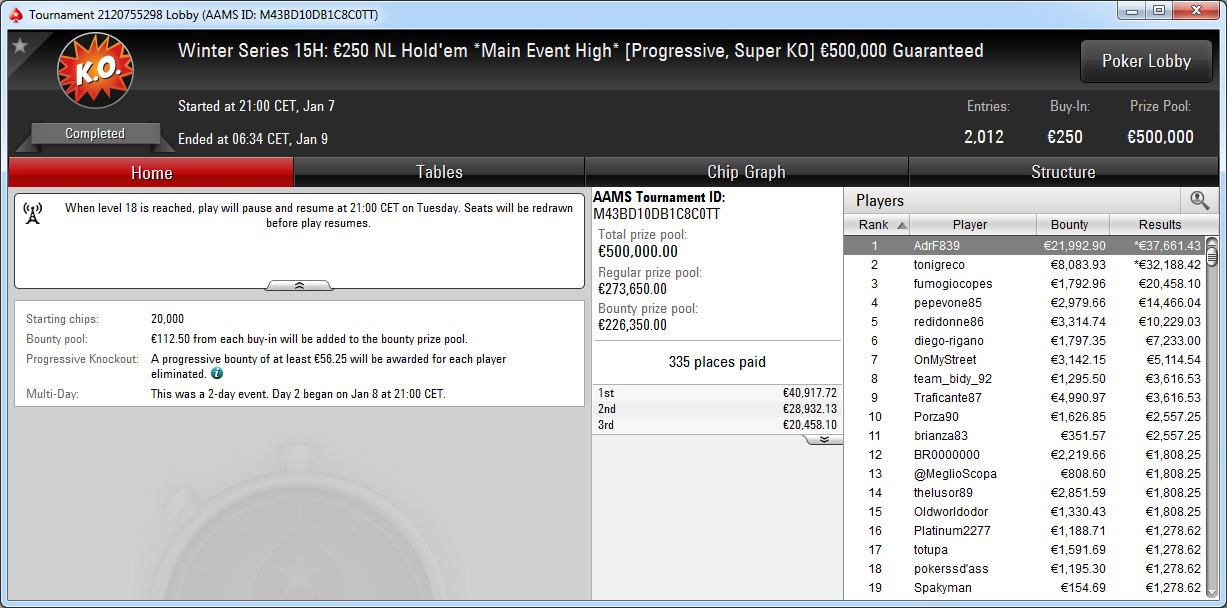 Victoria de AdrF839 en el Winter Series Main Event High de PokerStars.it.