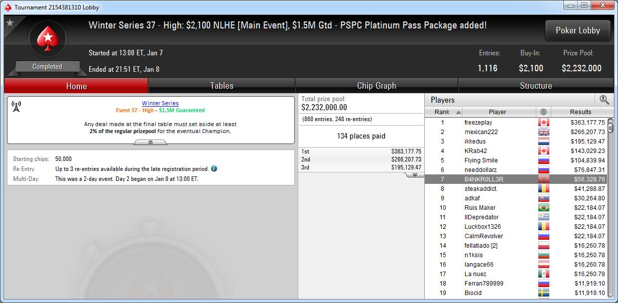 7.º puesto de Juanki Vecino en el WS-37-H Main Event de PokerStars.com.