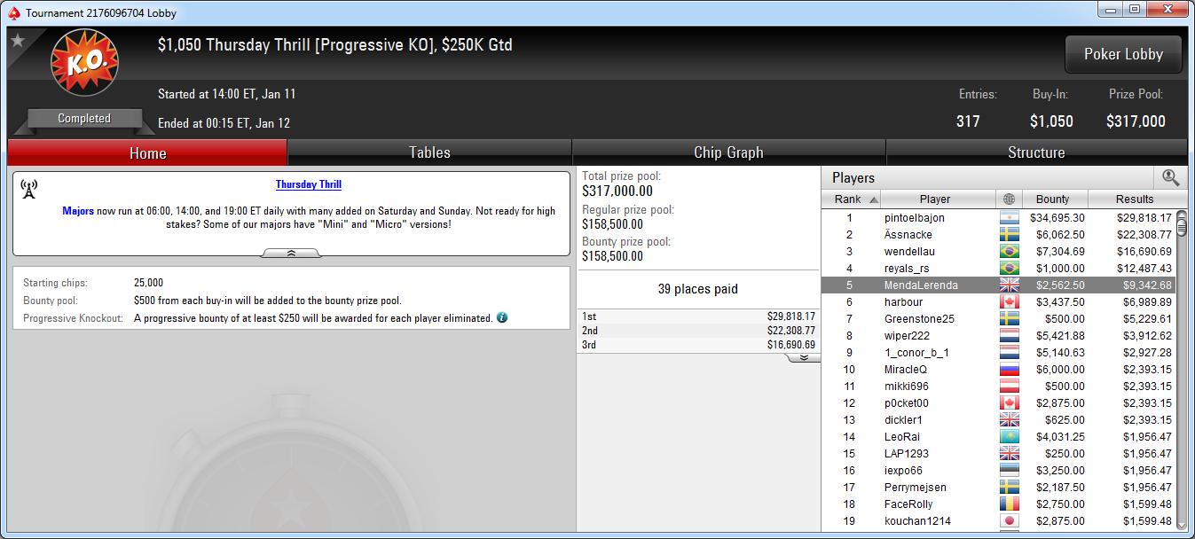 5.º puesto de MendaLerenda en el Thursday Thrill de PokerStars.com.