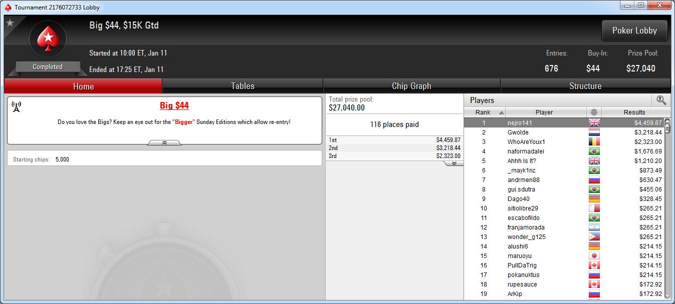 Victoria de nejro141 en el Big 44 de PokerStars.com.