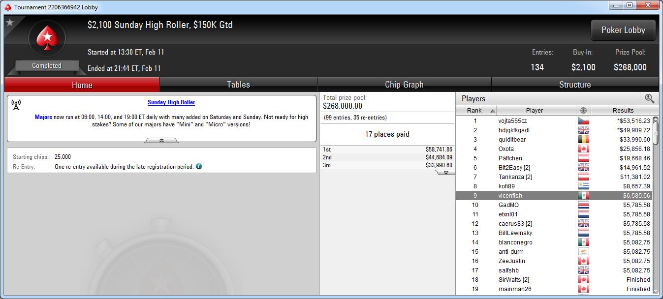 9.º puesto de Vicente Delgado en el Sunday HR de PokerStars.com.