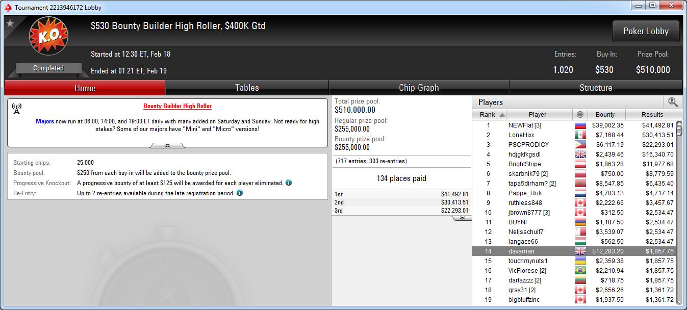 14.º puesto de David López en el BB High Roller de PokerStars.com.