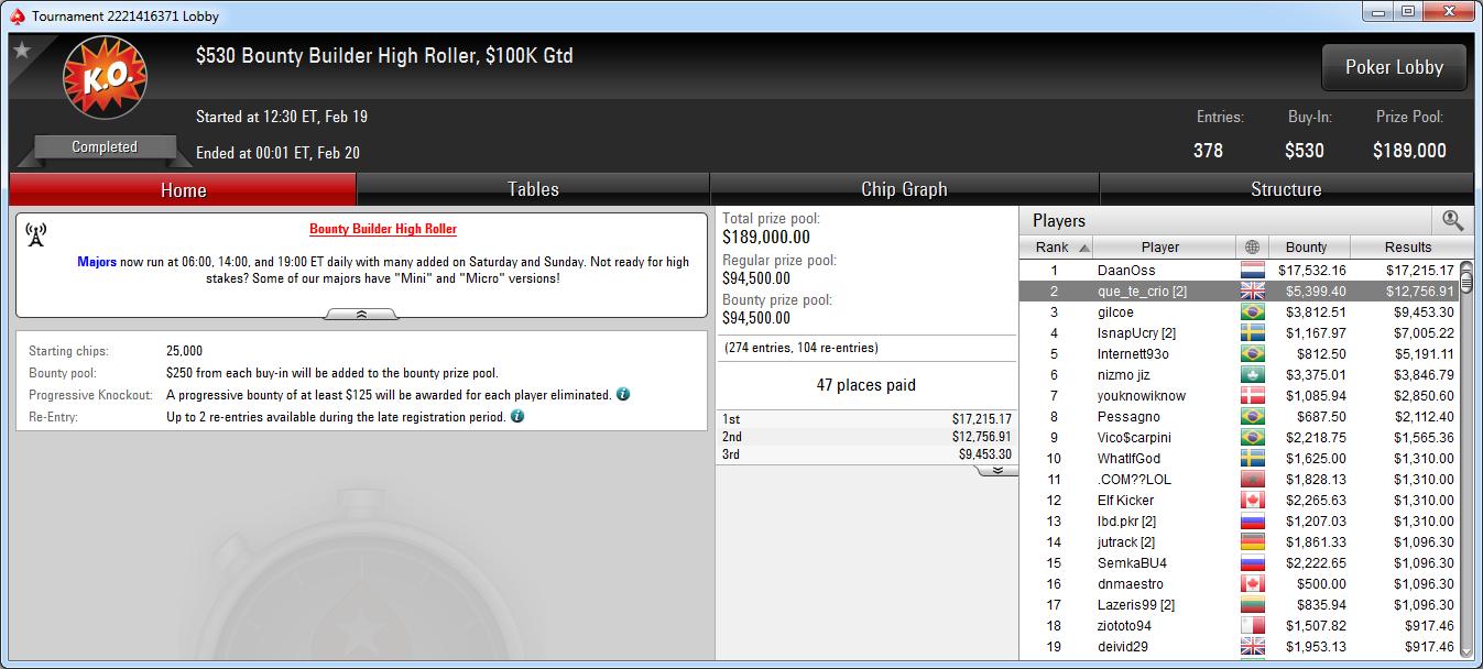 2.º puesto de que_te_crio en el BB High Roller de PokerStars.com.