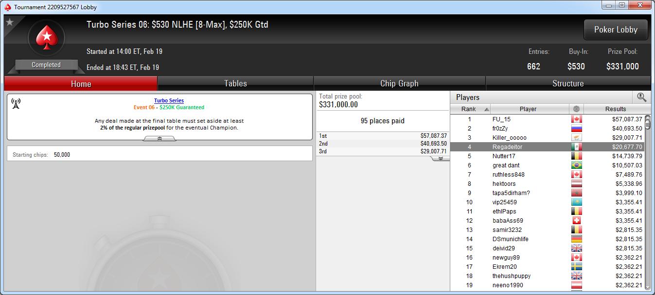 4.º puesto de Regadeitor en el Turbo Series 06 de PokerStars.com.