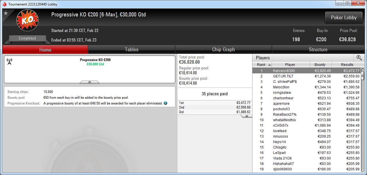 Victoria de francesc8300 en el Progressive KO 200€ de PokerStars.