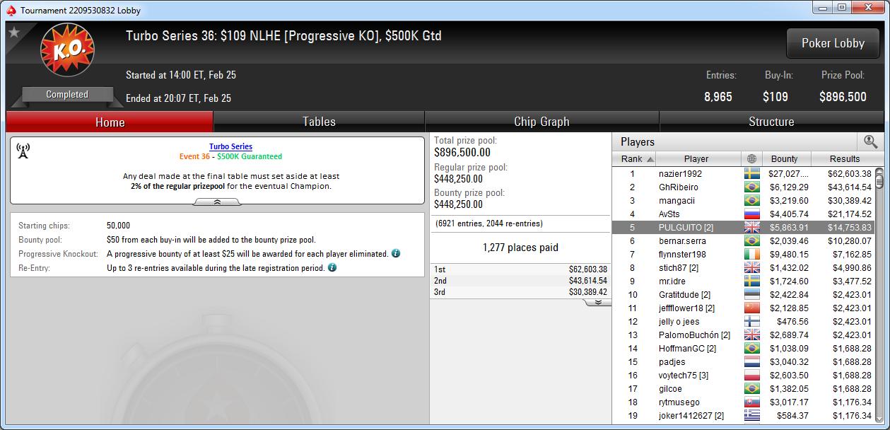 5.º lugar de Pulguito en el Turbo Series 36 de PokerStars.com.
