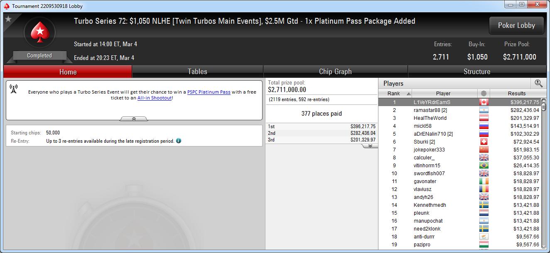 Victoria de L1VeYRdrEamS en el Turbo Series 72 ME de PokerStars.com