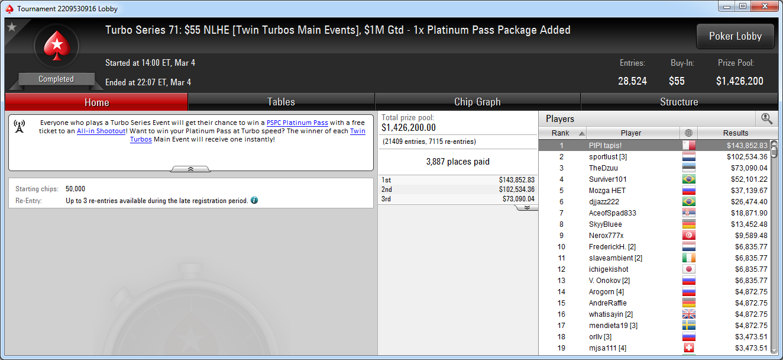Victoria de Pim De Goede en el Turbo Series 71 de PokerStars.com.