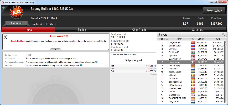 7.º puesto de Sergi Reixach en el BB 109 de PokerStars.com.