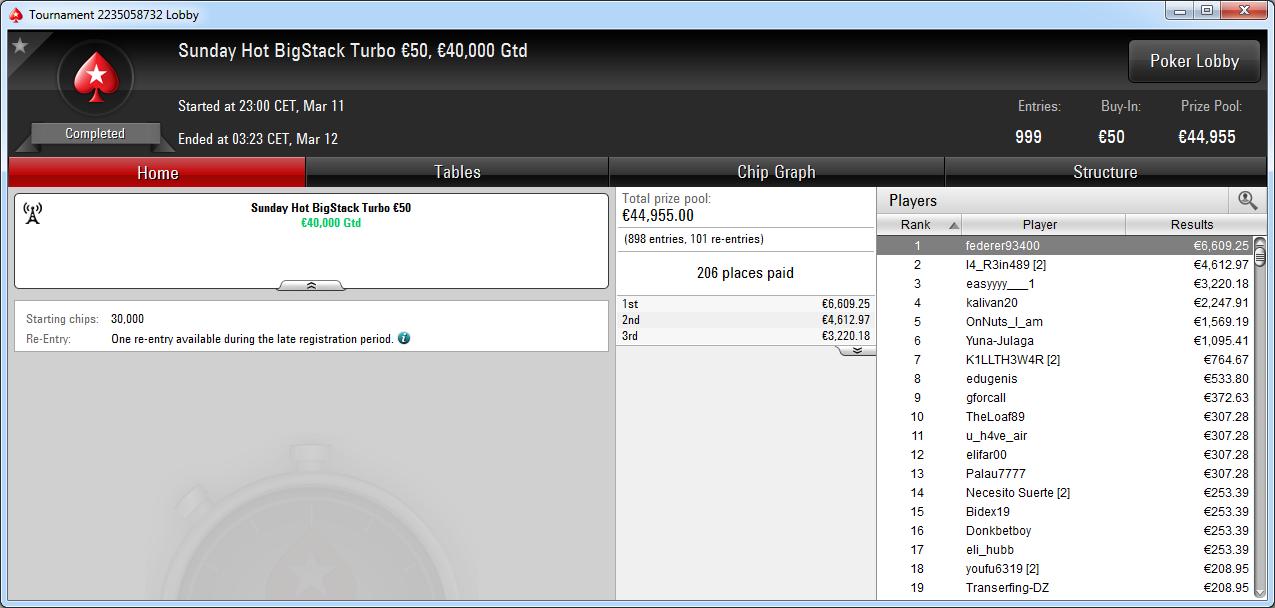 Victoria de federer93400 en el BigStack Turbo de PokerStars Europe.