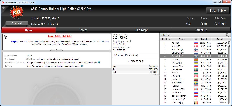 5.º puesto de Adrián Mateos en el Bounty Builder HR de PokerStars.com.