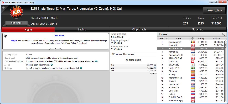 3.º puesto de Juanki Vecino en el Triple Threat de PokerStars.com.