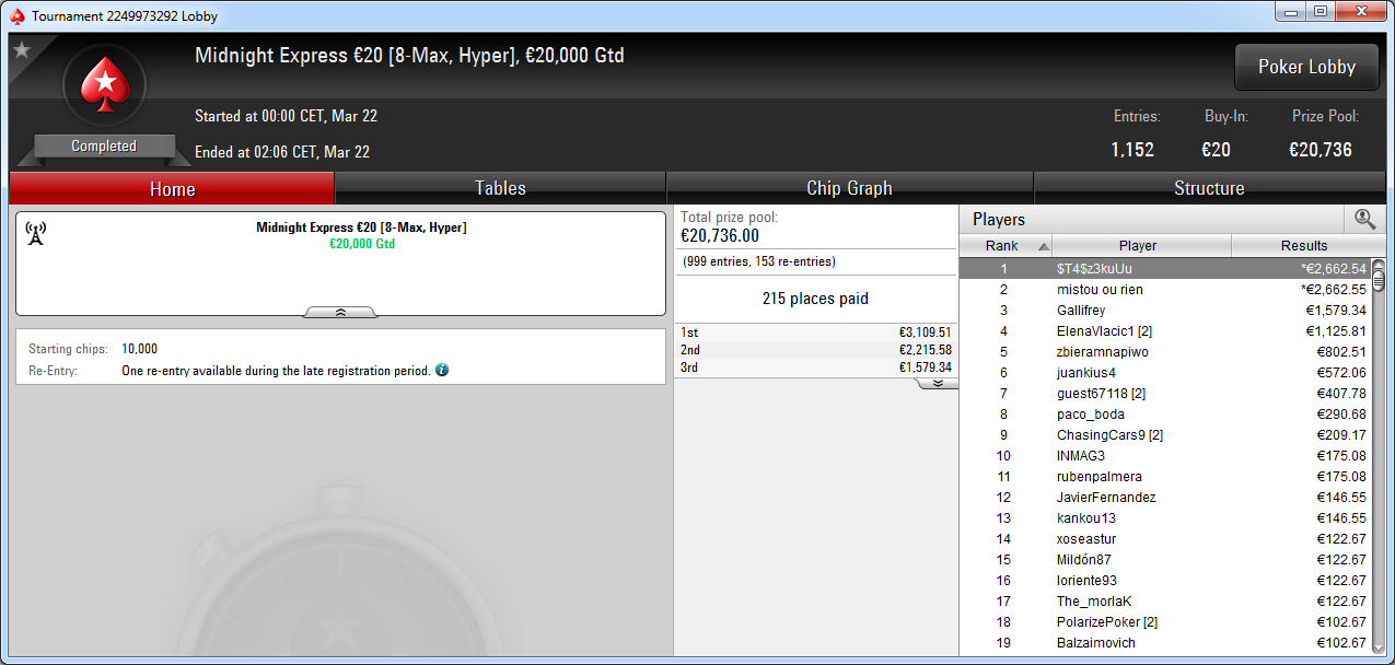 Victoria de $T4$z3kuUu en el Midnight Express de PokerStars Europe.