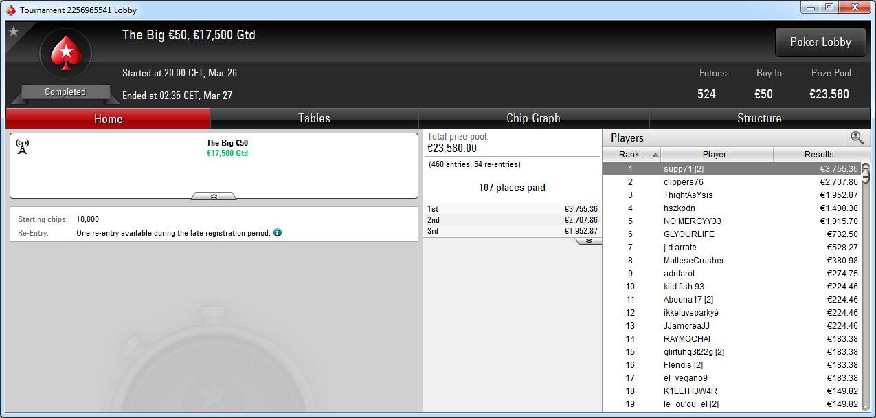 Victoria de supp71 en The Big 50 de PokerStars Europe.