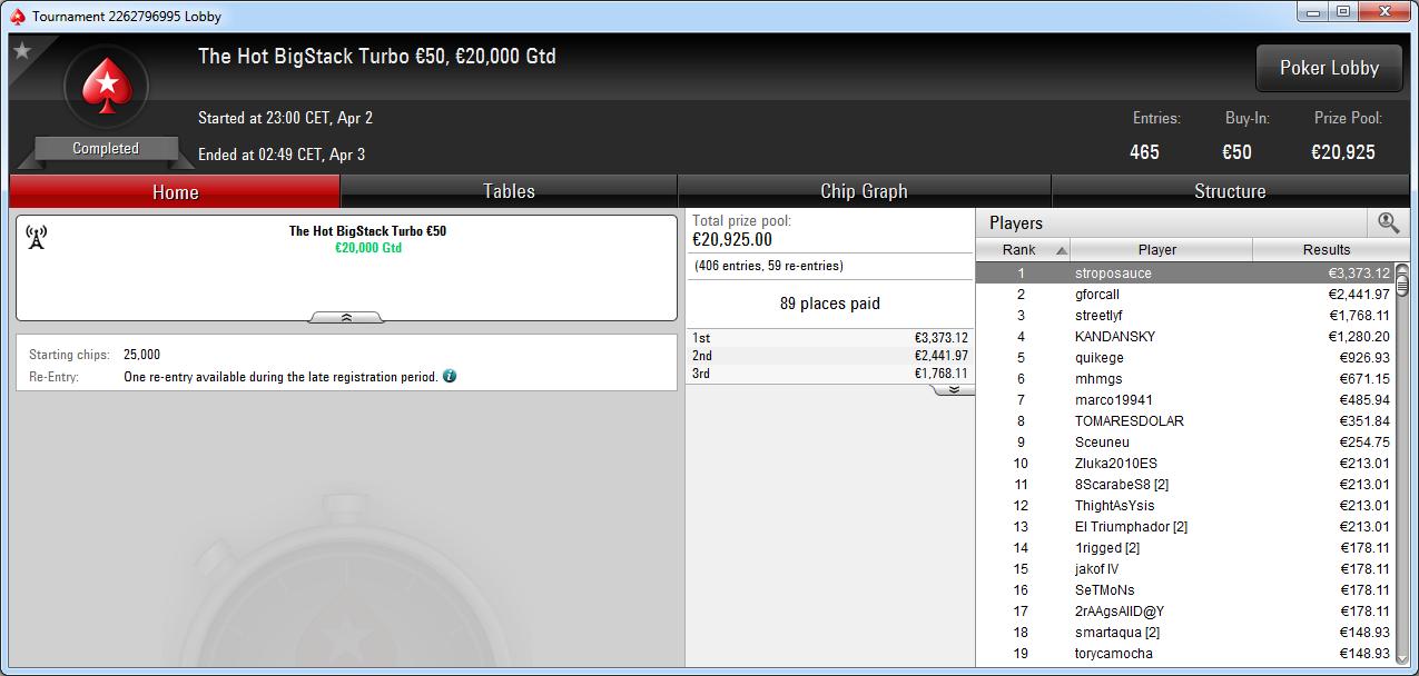 Victoria de stroposauce en el BST de PokerStars Europe.