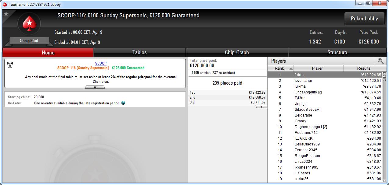 Victoria de frdrmr en el SCOOP-116 de PokerStars Europe.