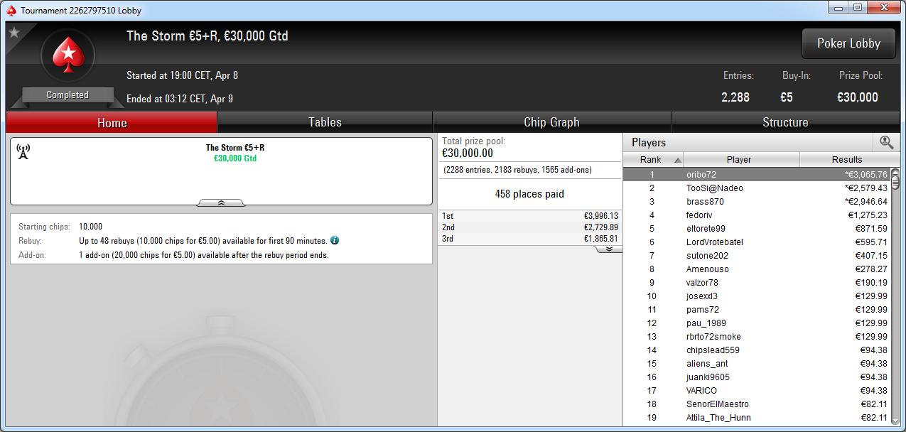 Victoria de oribo72 en el Storm 5 de PokerStars Europe.