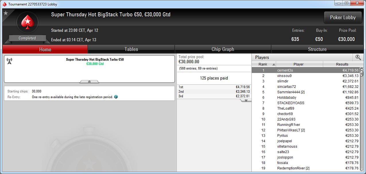 Victoria de cement3s en el ST Hot BST de PokerStars.