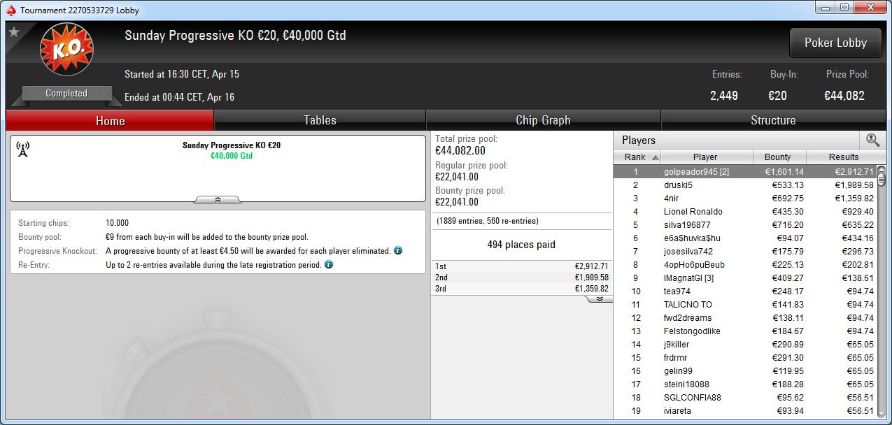 Victoria de golpeador945 en el Sunday Progressive 20 de PokerStars Europe.