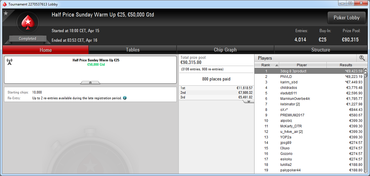 Victoria de 3dog 8 3product en el Sunday Warm Up de PokerStars Europe.
