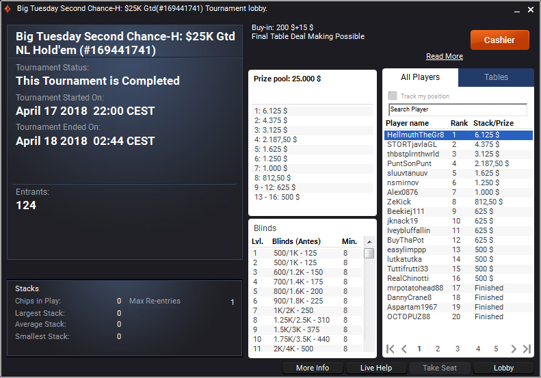 Victoria de Simon Mattsson en el Big Tuesday Second Chance de PartyPoker