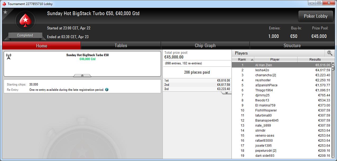 Victoria de Al Han Zien en el BigStack Turbo de PokerStars Europe.
