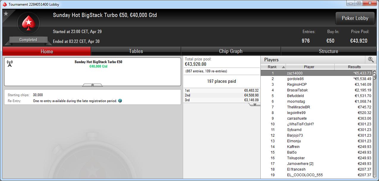 Victoria de zaz14000 en el BigStack Turbo de PokerStars Europe.