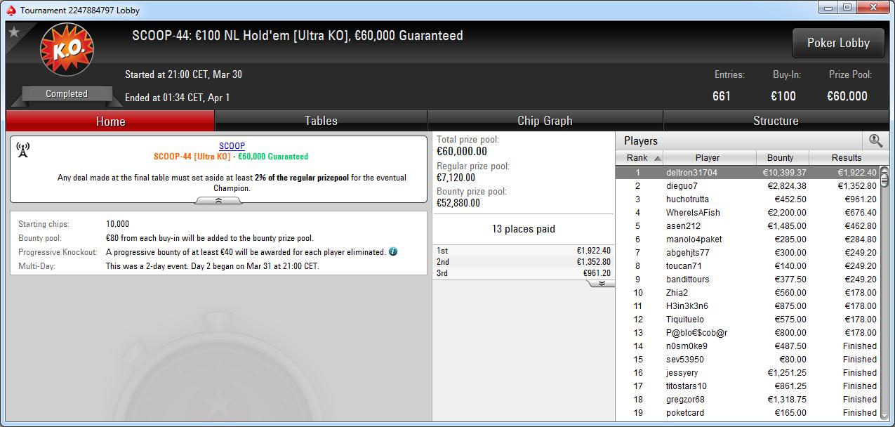 Victoria de deltron31704 en el SCOOP-44 de PokerStars Europe.