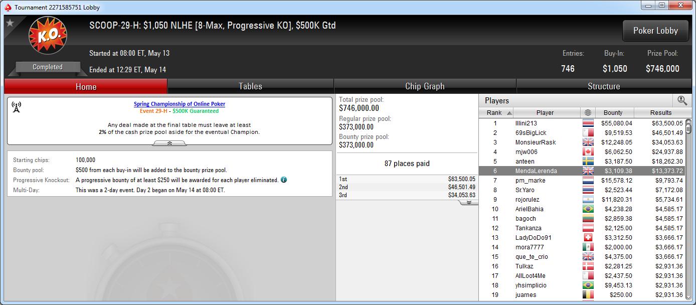 8.º puesto de MendaLerenda en el SCOOP-29-H de PokerStars.com.