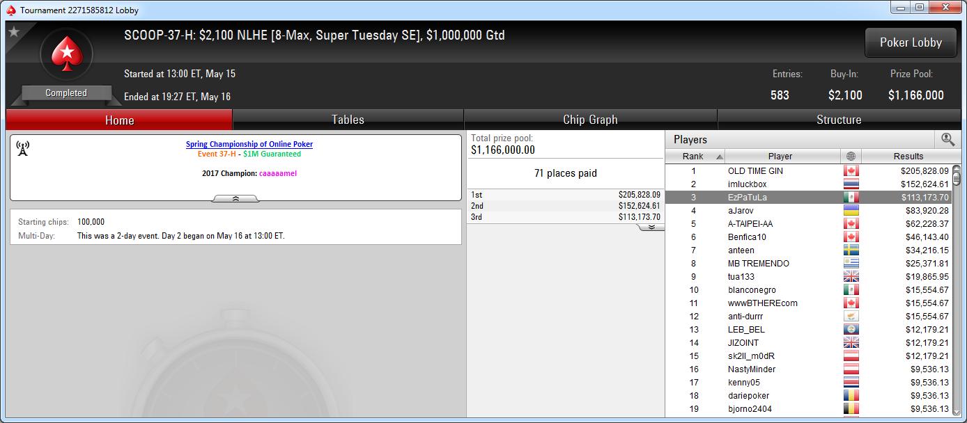 3.º puesto de David Cabrera en el SCOOP-37-H de PokerStars.com.