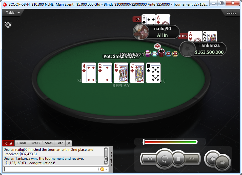Mano final del Main Event H del SCOOP de PokerStars.com.