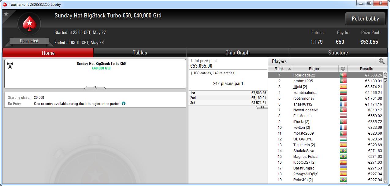 Victoria de Rcaridade22 en el BST de PokerStars Europe.