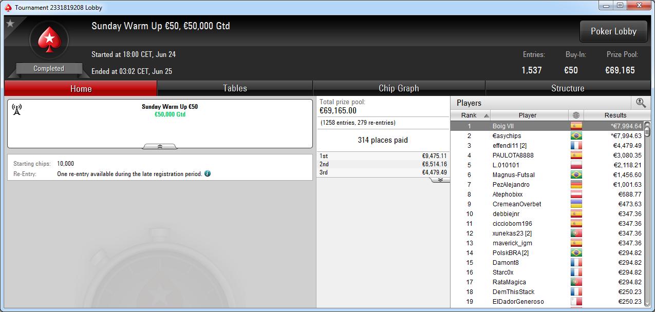 Victoria del español Boig VII en el Warm Up de PokerStars.es.