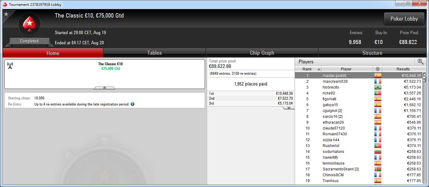 Victoria de master po406 en el Classic de PokerStars.es.